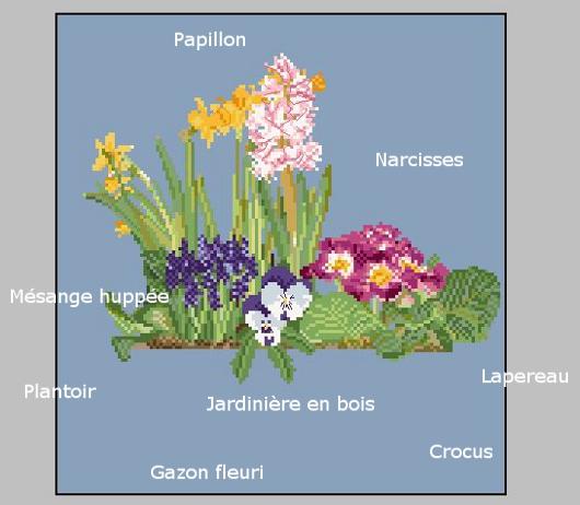 https://i2.wp.com/sd-5.archive-host.com/membres/images/164353825412355948/jardiniere_projet.JPG