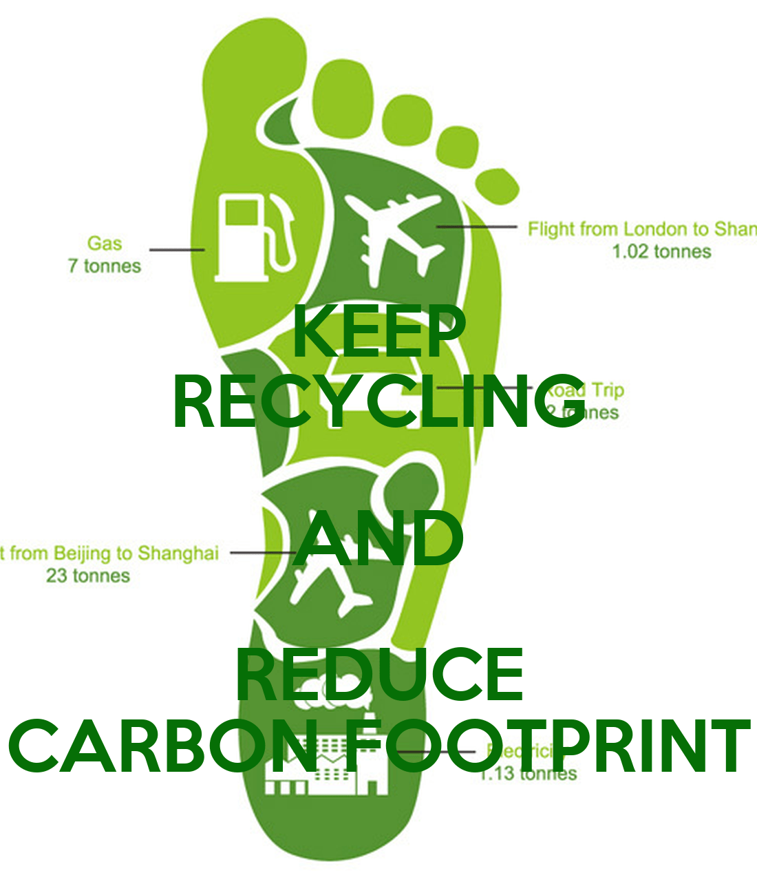 Keep Recycling And Reduce Carbon Footprint Poster