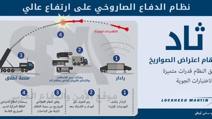 نظام ثاد للدفاع الصاروخي