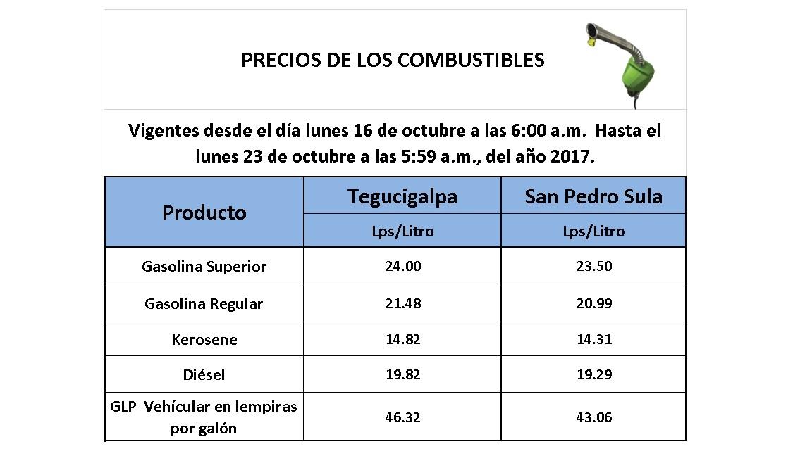 Precios de los Combustibles 16 de octubre 2017