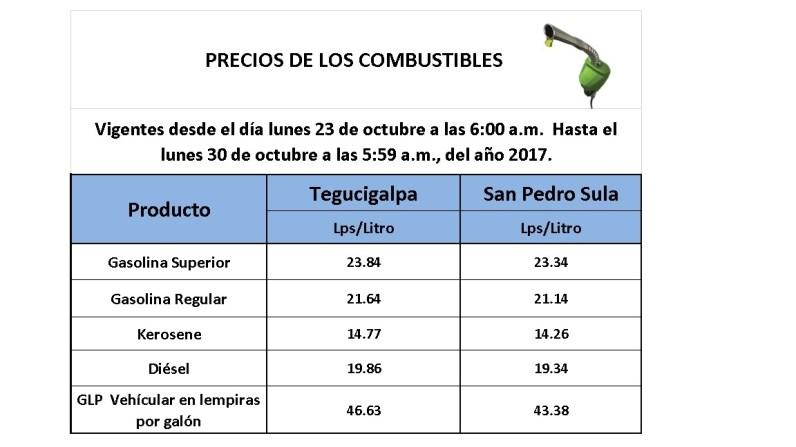 Precios de los Combustibles 23 de octubre 2017