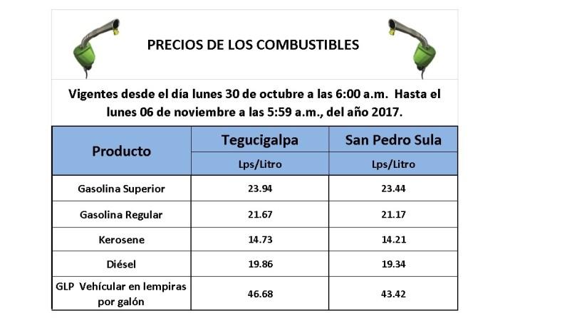 Precios de los Combustibles 30 de octubre 2017