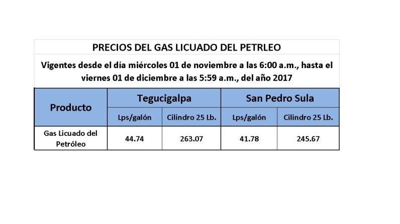 Precios de los Combustibles LPG noviembre 2017