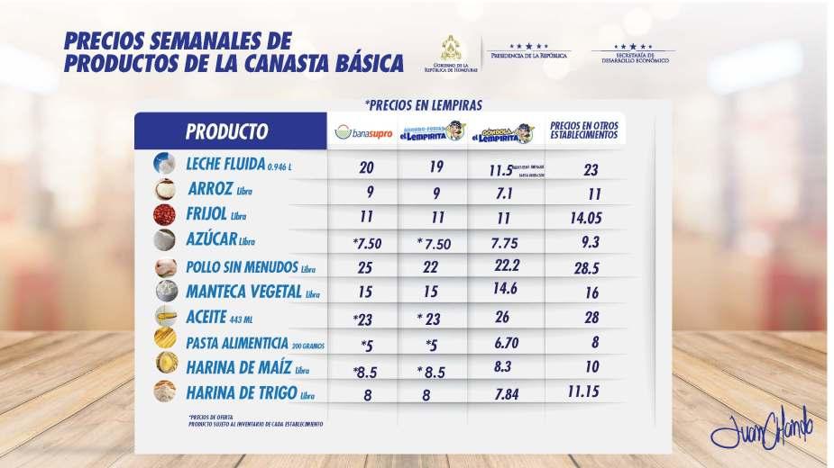 PRECIOS CANASTA BASICA DE 21.12.2017 FINAL H (3)