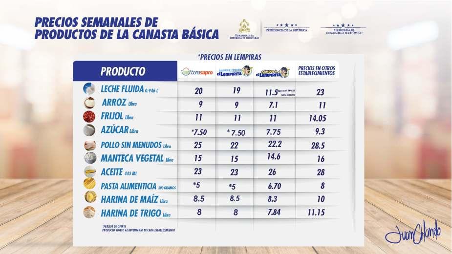PRECIOS CANASTA BASICA DE 01.02.2018 JPG