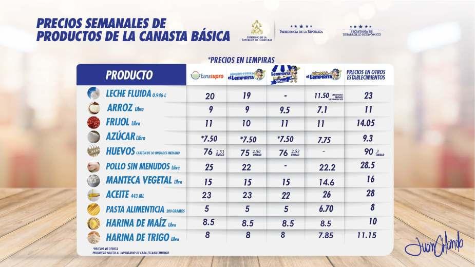 PRECIOS CANASTA BASICA 01.03.2018 JPG