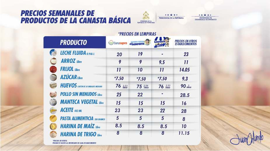 PRECIOS CANASTA BASICA 19.04.2018