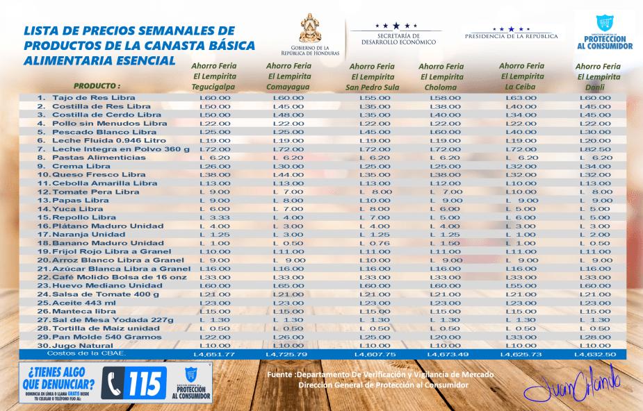lista de precios ahorroferia el lempirita nivel nacional correspondiente 19 al 21 de oct 2018