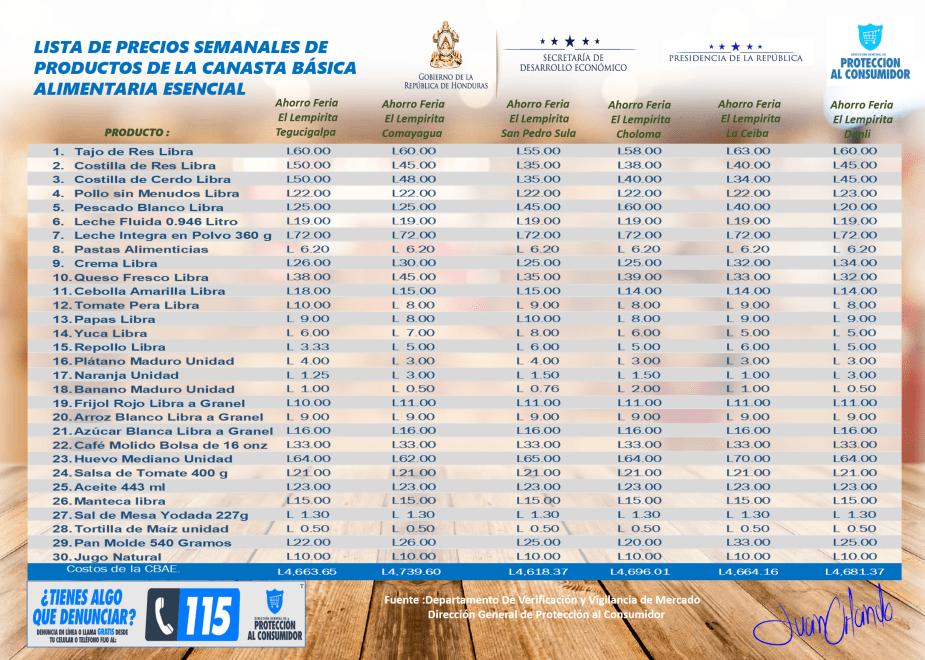 listado de precios de la CBAE ahorro feria el lempirita correspondiente al 30 de noviembre 01 02 de diciembre 2018