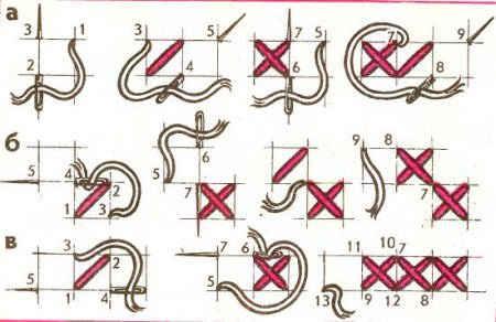 răspândire diagonală în opțiuni)