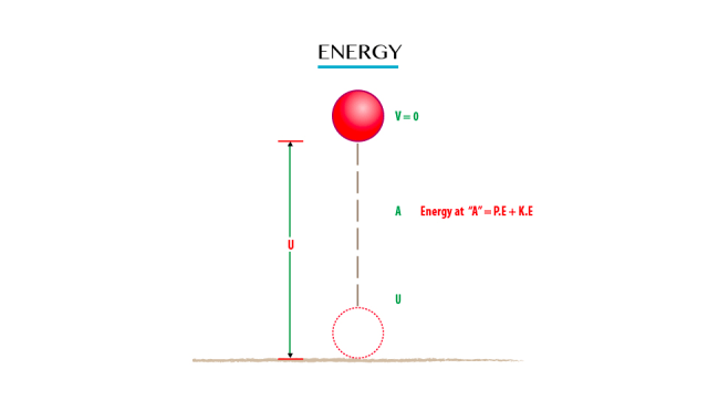 PHYSICS FORM ONE TOPIC 8: WORK ENERGY AND POWER
