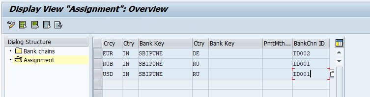 General Bank Chain Assignment | Bank Chain Configuration in SAP
