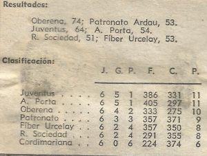 19671219 El correo (2)