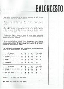 19700600 Revista Patro