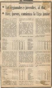 19761111 Gaceta