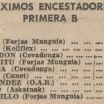 19791022 Hierro004