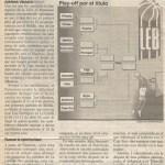 19970328 Correo.