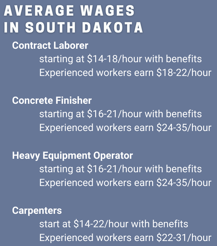 Average wages in south dakota N