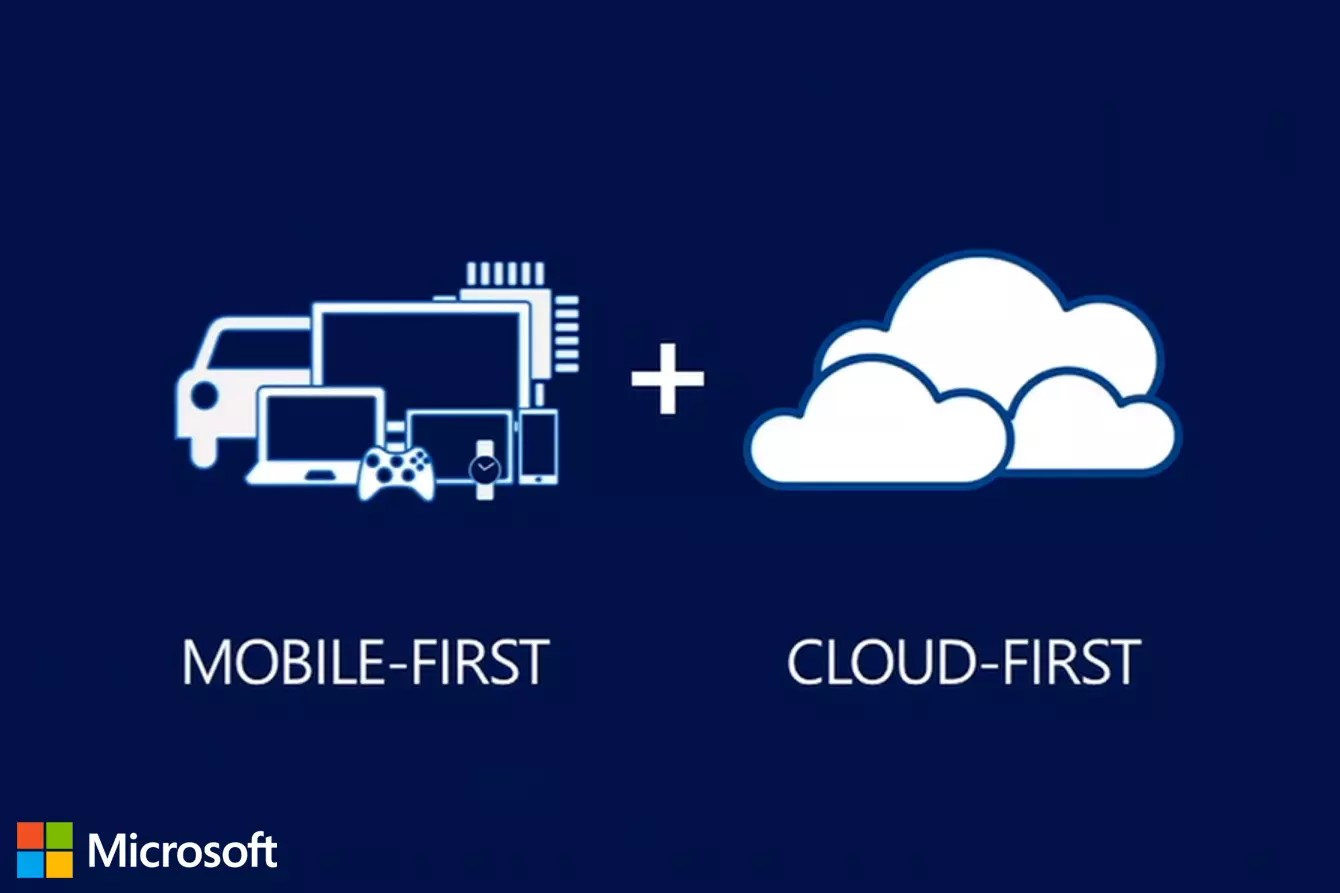 ms-mobile-first
