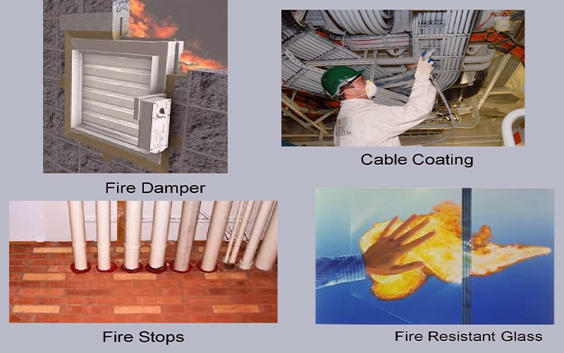 PASSIVE FIRE PROTECTION SYSTEM​