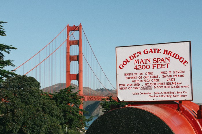 golden gate bridge panneau