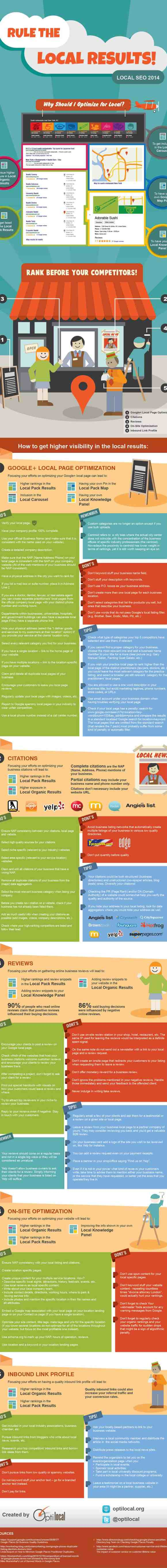 Local SEO tips infographic Seafoam Media blog