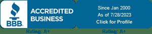 SFI Marketing Group, Internet Marketing Services, Lincoln, NE