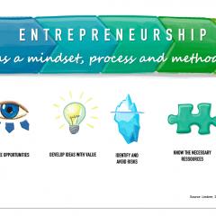 Good Practices_Entrepreneurship Labs
