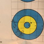 Ammo Review: Aguila Ammo