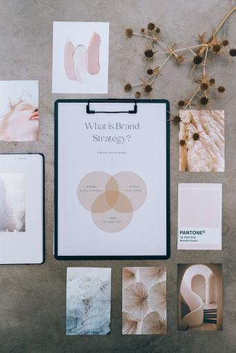 Image of branding strategy outline and example.