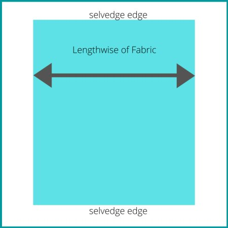 Top US quilting blog and shop, Seams Like a Dream Quilt Designs, explains the terms layer cake and length of fabric!