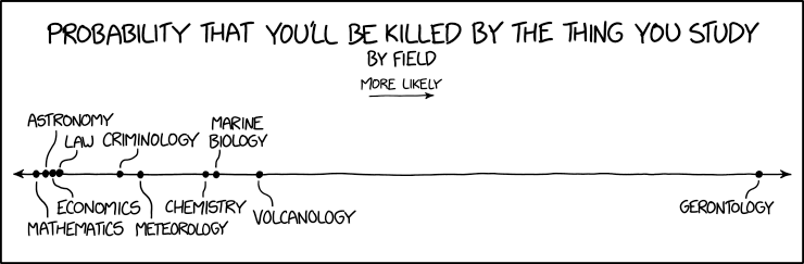 Eventually, every epidemiologist becomes another statistic, a dedication to record-keeping which their colleagues sincerely appreciate.