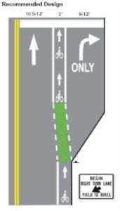 green_bike_lane