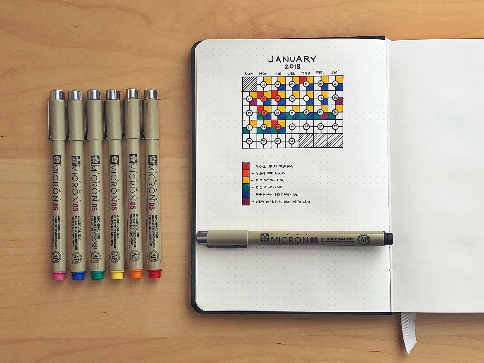 Five Habit Tracker Free Printable