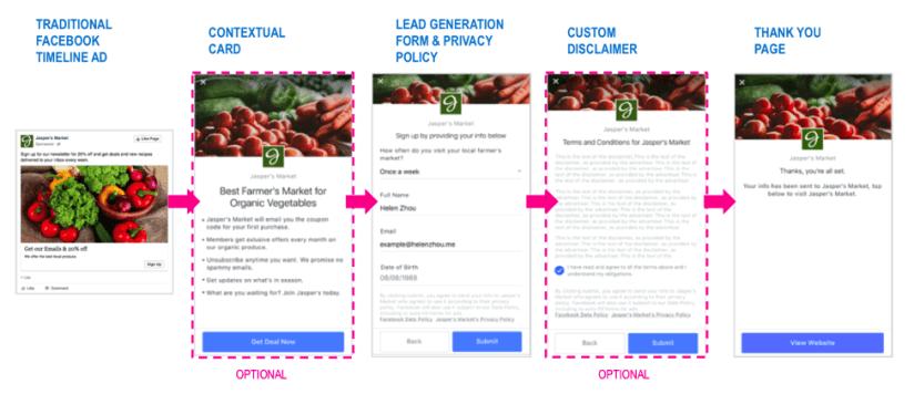 facebook lead ads breakdown