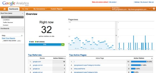 Google Analytics Real Time Reports: Web Traffic Right Now
