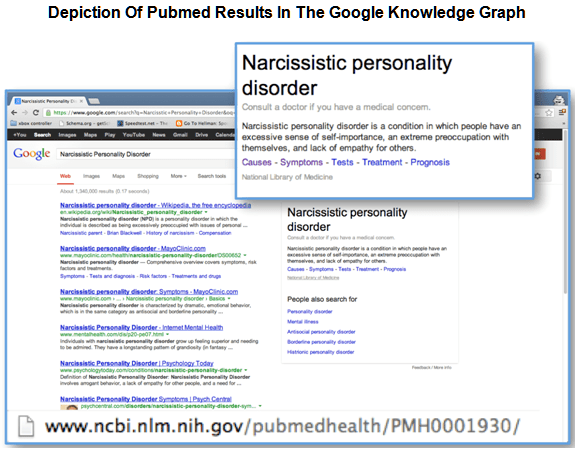 depiction pubmed