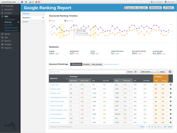 rankings-new