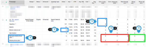 Click-type conversion reporting in AdWords
