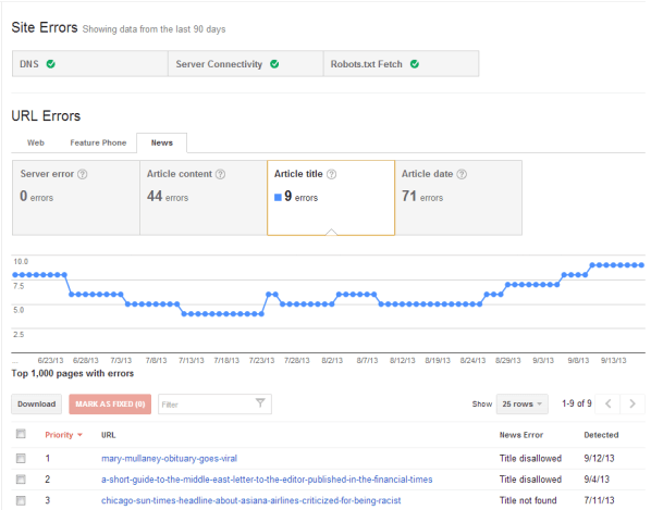 Google Webmaster Tools News index errors