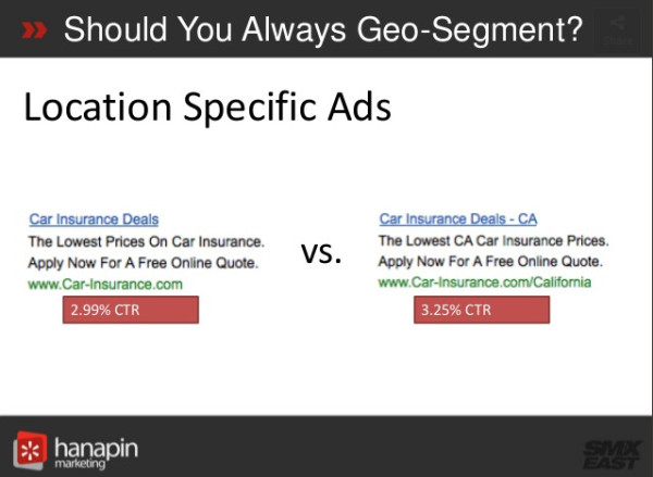 Geospecific Ads & Geo Landing Pages