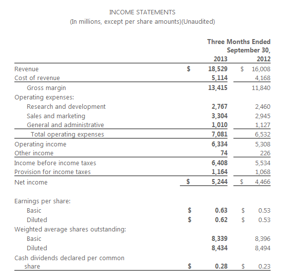 MSFT FY2014 Q1 Income Statement