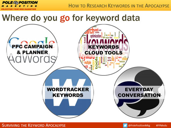 Where do you really go for keyword data