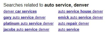 Related Searches in Google SERPs