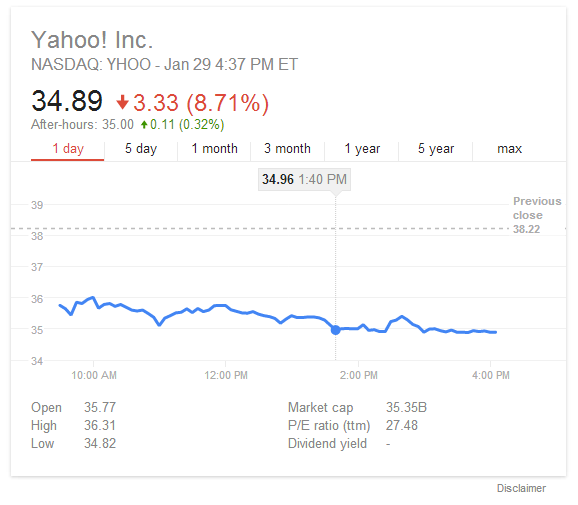 new-google-stock-quotes