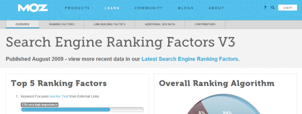 "The 2009 version of Search Ranking Factors, a.k.a. ""V3."""