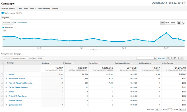 mobile-app-campaign-reporting-google-analytics
