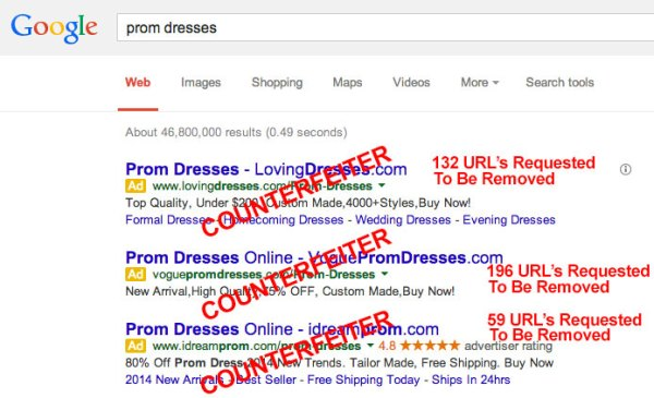 Prom Dresses Counterfeiters