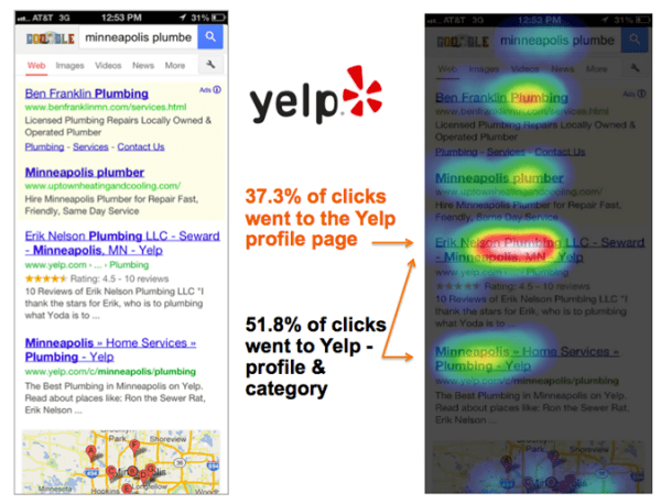 Yelp SMB Click Test