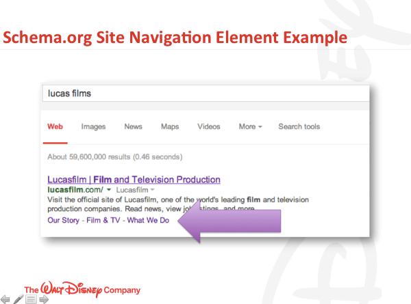 Schema.org site navigation